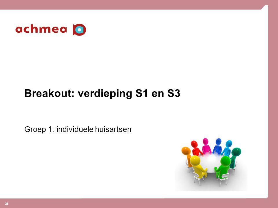 23 Breakout: verdieping S1 en S3 Groep 1: individuele huisartsen