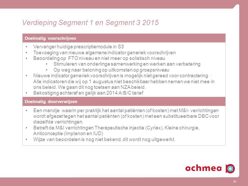 25 Verdieping Segment 1 en Segment 3 2015 Doelmatig voorschrijven Vervanger huidige prescriptiemodule in S3 Toevoeging van nieuwe algemene indicator g