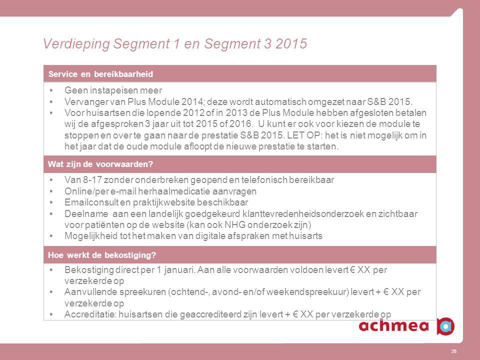 26 Verdieping Segment 1 en Segment 3 2015 Service en bereikbaarheid Geen instapeisen meer Vervanger van Plus Module 2014; deze wordt automatisch omgezet naar S&B 2015.
