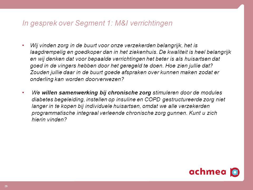 In gesprek over Segment 1: M&I verrichtingen Wij vinden zorg in de buurt voor onze verzekerden belangrijk, het is laagdrempelig en goedkoper dan in he