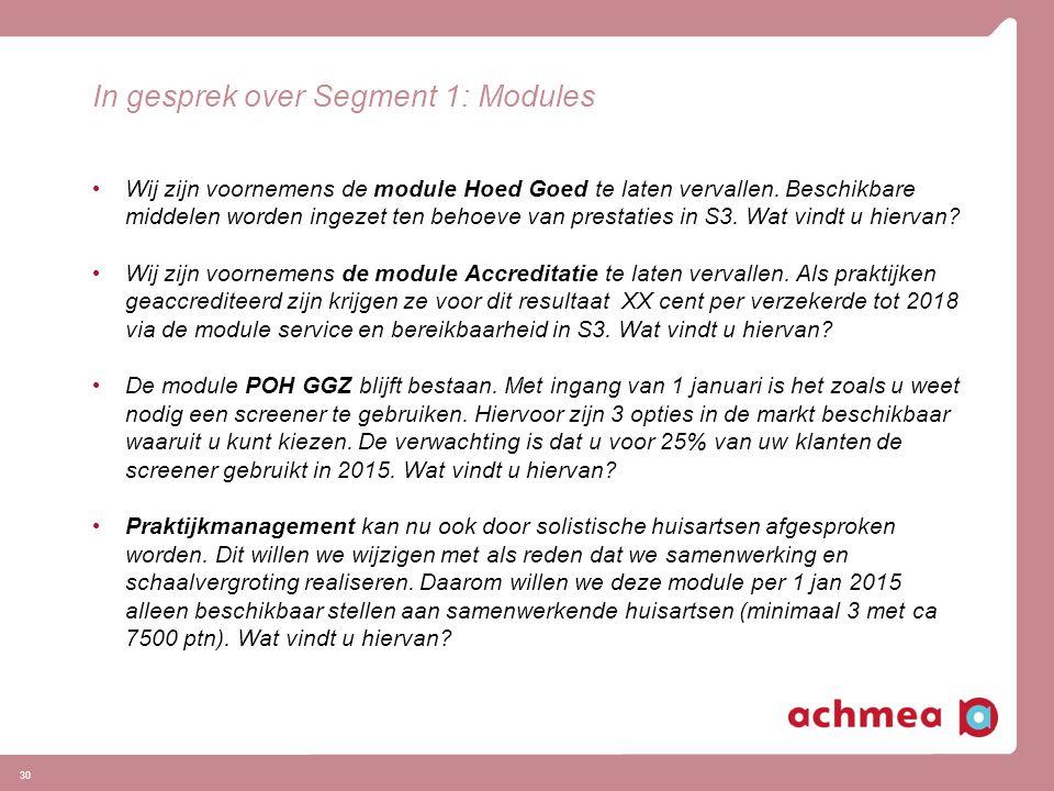 In gesprek over Segment 1: Modules Wij zijn voornemens de module Hoed Goed te laten vervallen. Beschikbare middelen worden ingezet ten behoeve van pre