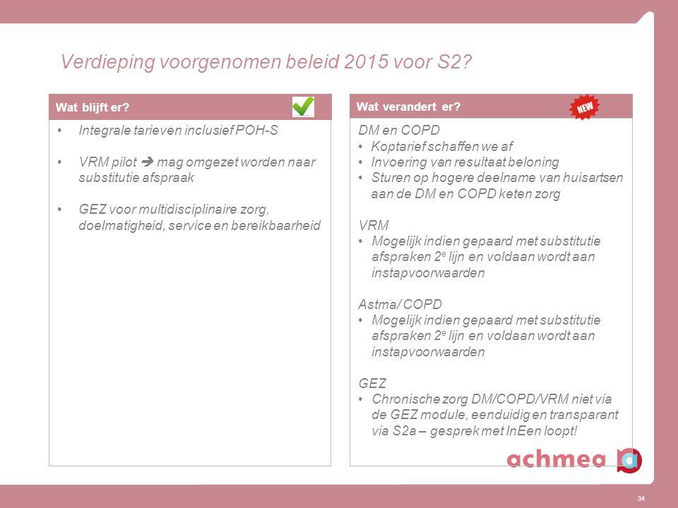 34 Verdieping voorgenomen beleid 2015 voor S2? Wat verandert er? DM en COPD Koptarief schaffen we af Invoering van resultaat beloning Sturen op hogere