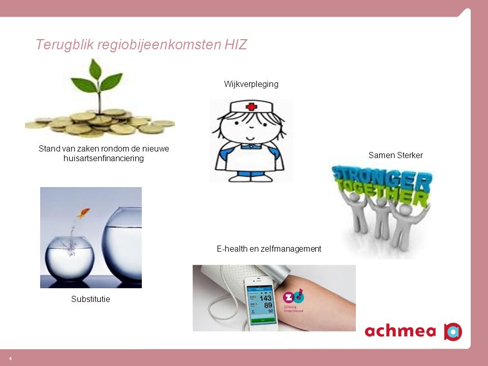 4 Terugblik regiobijeenkomsten HIZ Stand van zaken rondom de nieuwe huisartsenfinanciering Substitutie E-health en zelfmanagement Samen Sterker Wijkve