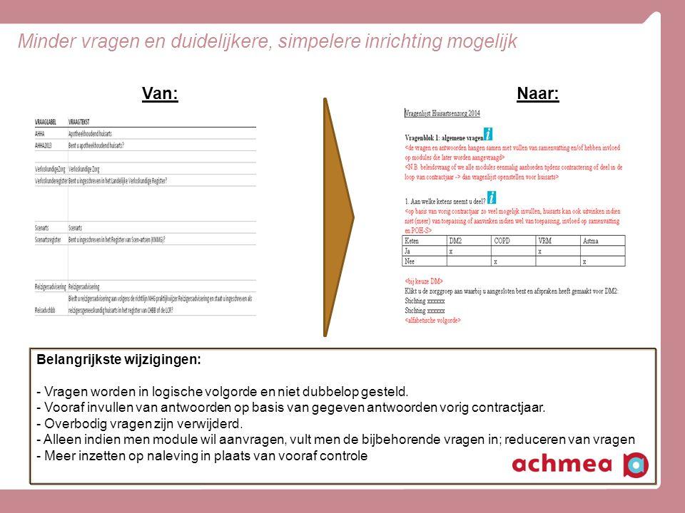 39 Aanvullende instapvoorwaarden VRM & ASTMA/COPD Wat zijn onze uitgangspunten.