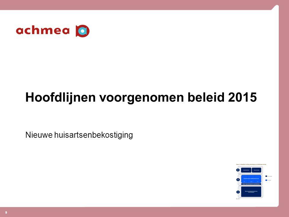 9 9 Hoofdlijnen voorgenomen beleid 2015 Nieuwe huisartsenbekostiging