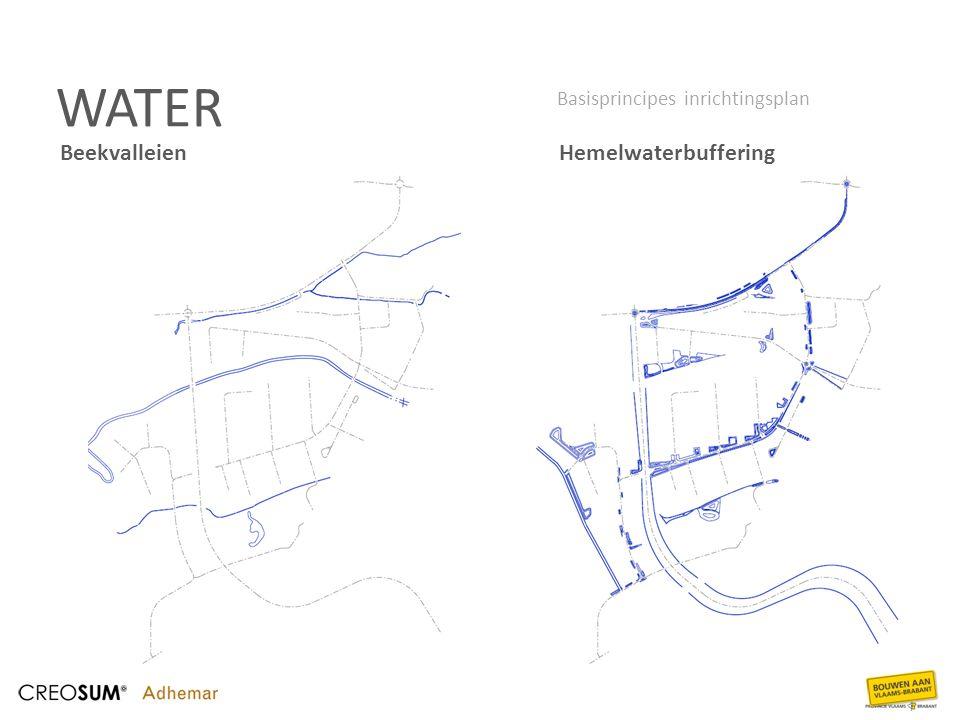 WATER Hemelwaterbuffering Basisprincipes inrichtingsplan Beekvalleien
