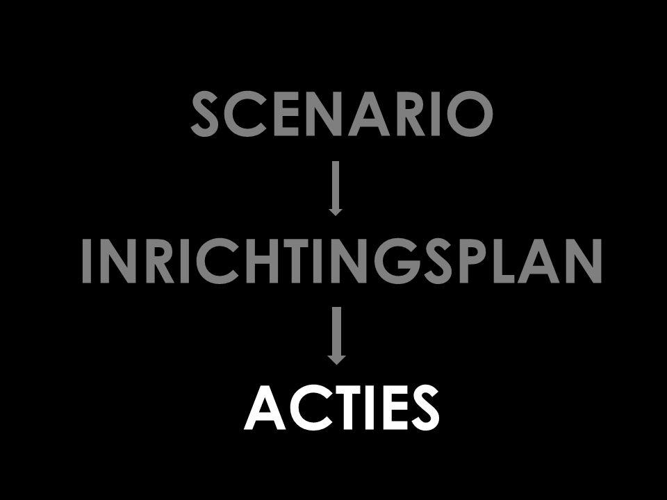 Optimalisatie bedrijventerreinen Aarschot SCENARIO INRICHTINGSPLAN ACTIES