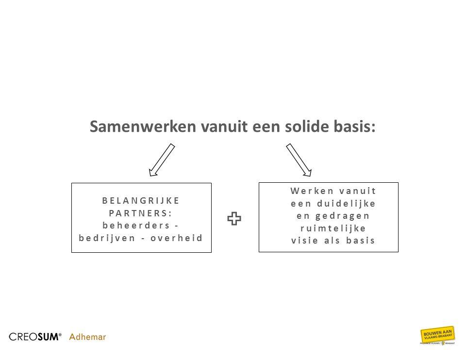 BELANGRIJKE PARTNERS: beheerders - bedrijven - overheid Werken vanuit een duidelijke en gedragen ruimtelijke visie als basis Samenwerken vanuit een so