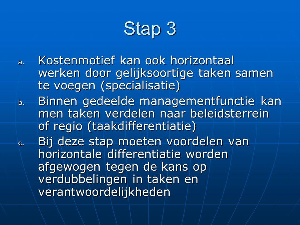 Stap 3 a.