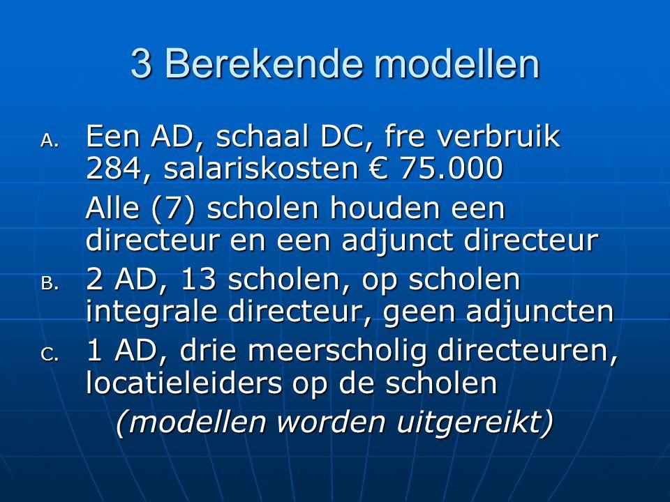 3 Berekende modellen A.