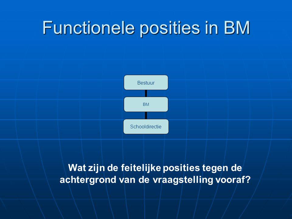 Functionele posities in BM Bestuur BM Schooldirectie Wat zijn de feitelijke posities tegen de achtergrond van de vraagstelling vooraf