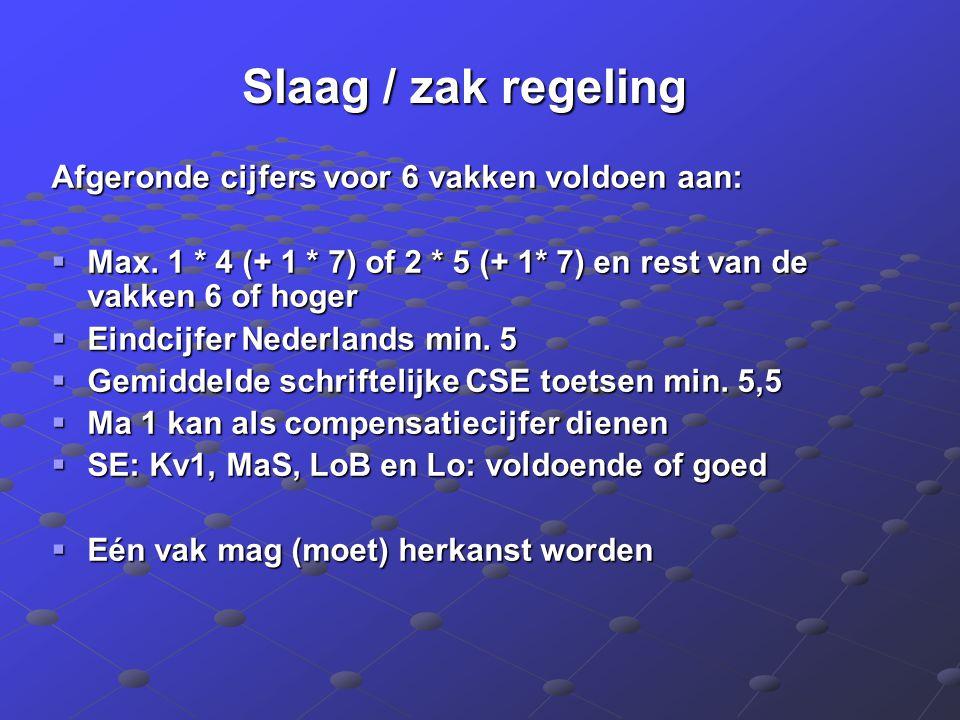 Slaag / zak regeling Afgeronde cijfers voor 6 vakken voldoen aan:  Max. 1 * 4 (+ 1 * 7) of 2 * 5 (+ 1* 7) en rest van de vakken 6 of hoger  Eindcijf