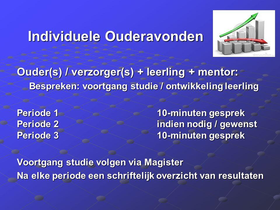 Individuele Ouderavonden Ouder(s) / verzorger(s) + leerling + mentor: Bespreken: voortgang studie / ontwikkeling leerling Periode 1 10-minuten gesprek