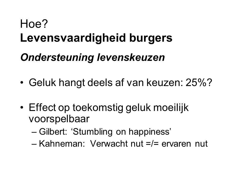 Hoe. Levensvaardigheid burgers Ondersteuning levenskeuzen Geluk hangt deels af van keuzen: 25%.