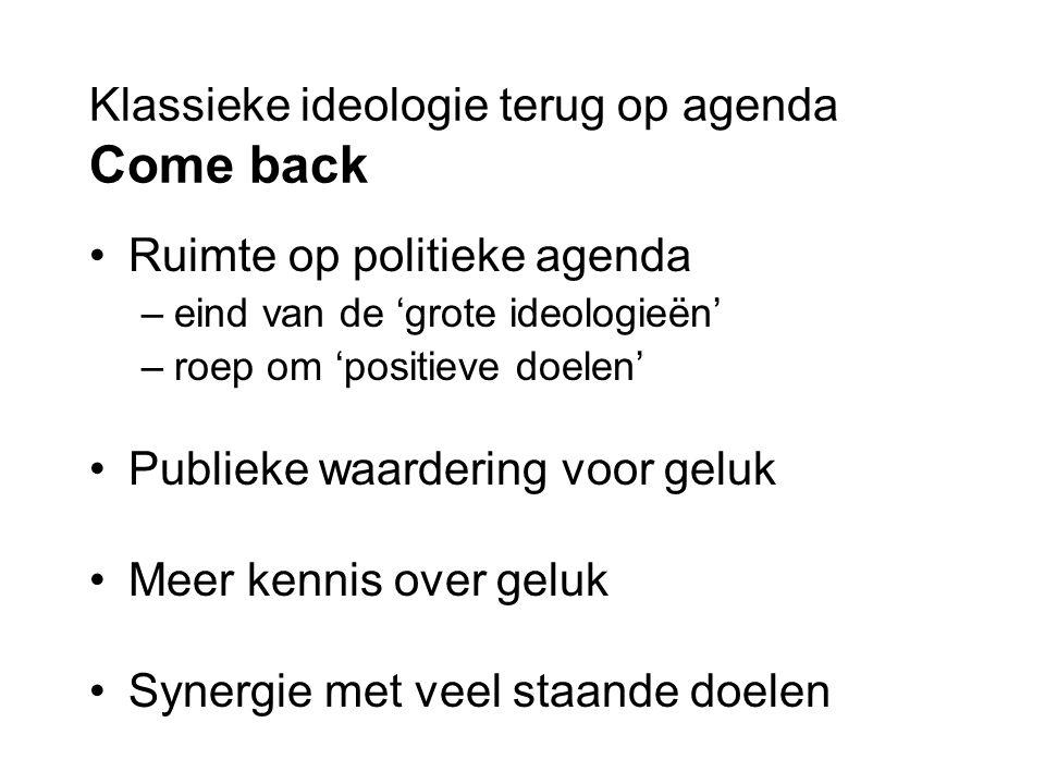 Klassieke ideologie terug op agenda Come back Ruimte op politieke agenda –eind van de 'grote ideologieën' –roep om 'positieve doelen' Publieke waardering voor geluk Meer kennis over geluk Synergie met veel staande doelen