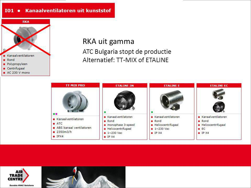 ATC Bulgaria stopt de productie Alternatief: TT-MIX of ETALINE RKA uit gamma