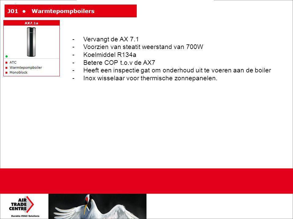 -Vervangt de AX 7.1 -Voorzien van steatit weerstand van 700W -Koelmiddel R134a -Betere COP t.o.v de AX7 -Heeft een inspectie gat om onderhoud uit te v