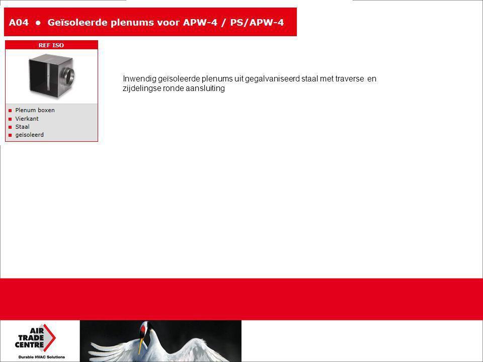 PVC-W verdwijnt uit gamma Door lage verkoop