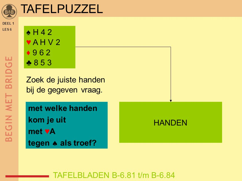 DEEL 1 LES 6 ♠ H 4 2 ♥ A H V 2 ♦ 9 6 2 ♣ 8 5 3 TAFELBLADEN B-6.81 t/m B-6.84 Zoek de juiste handen bij de gegeven vraag. met welke handen kom je uit m