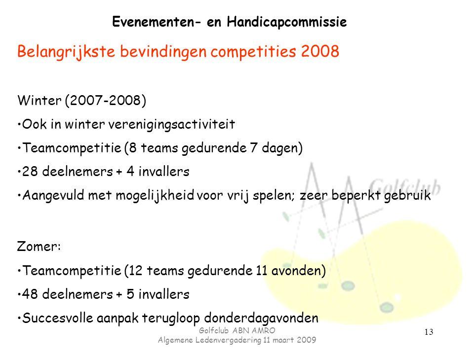 Golfclub ABN AMRO Algemene Ledenvergadering 11 maart 2009 13 Evenementen- en Handicapcommissie Belangrijkste bevindingen competities 2008 Winter (2007