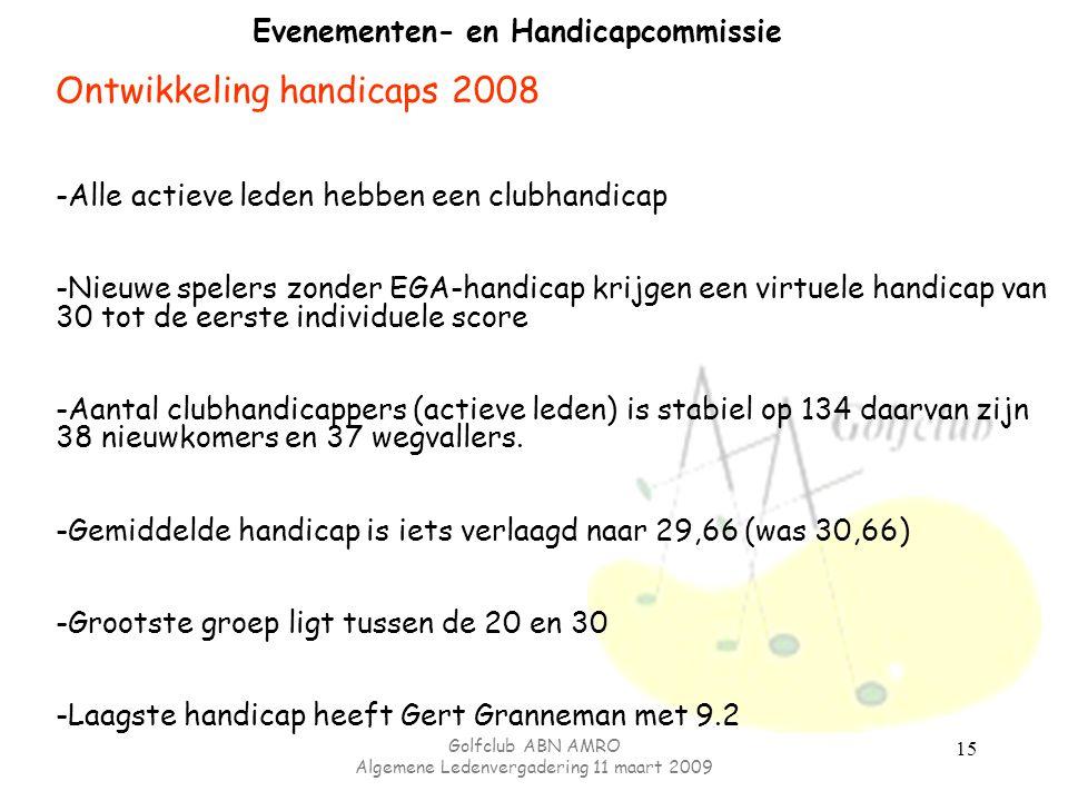 Golfclub ABN AMRO Algemene Ledenvergadering 11 maart 2009 15 Evenementen- en Handicapcommissie Ontwikkeling handicaps 2008 -Alle actieve leden hebben