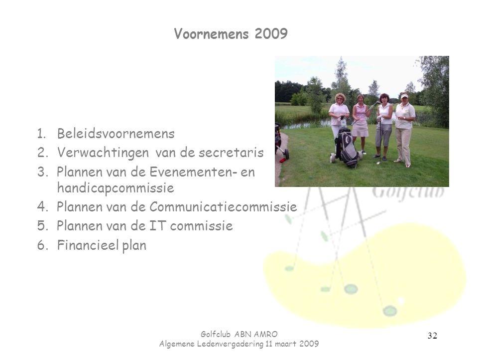 Golfclub ABN AMRO Algemene Ledenvergadering 11 maart 2009 32 Voornemens 2009 1.Beleidsvoornemens 2.Verwachtingen van de secretaris 3.Plannen van de Ev