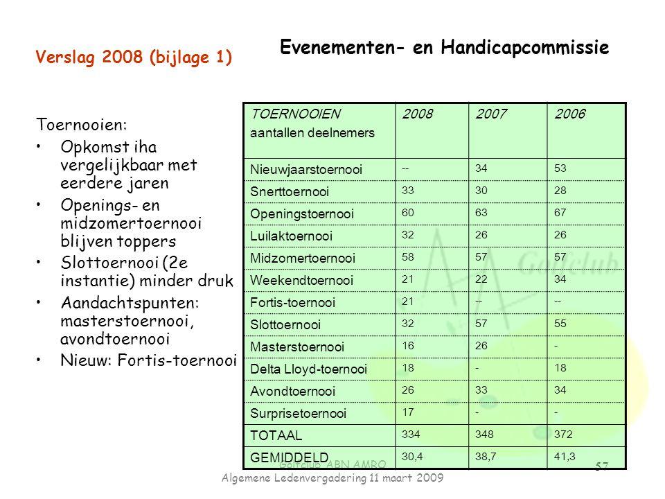 Golfclub ABN AMRO Algemene Ledenvergadering 11 maart 2009 57 Evenementen- en Handicapcommissie Verslag 2008 (bijlage 1) Toernooien: Opkomst iha vergel