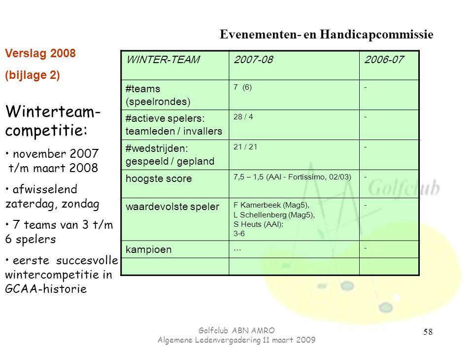 Golfclub ABN AMRO Algemene Ledenvergadering 11 maart 2009 58 Evenementen- en Handicapcommissie WINTER-TEAM2007-082006-07 #teams (speelrondes) 7 (6)- #