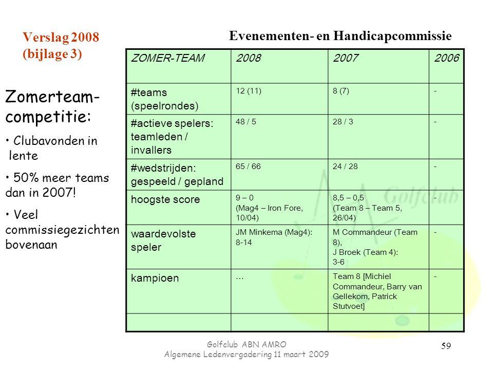 Golfclub ABN AMRO Algemene Ledenvergadering 11 maart 2009 59 Evenementen- en Handicapcommissie Verslag 2008 (bijlage 3) ZOMER-TEAM200820072006 #teams