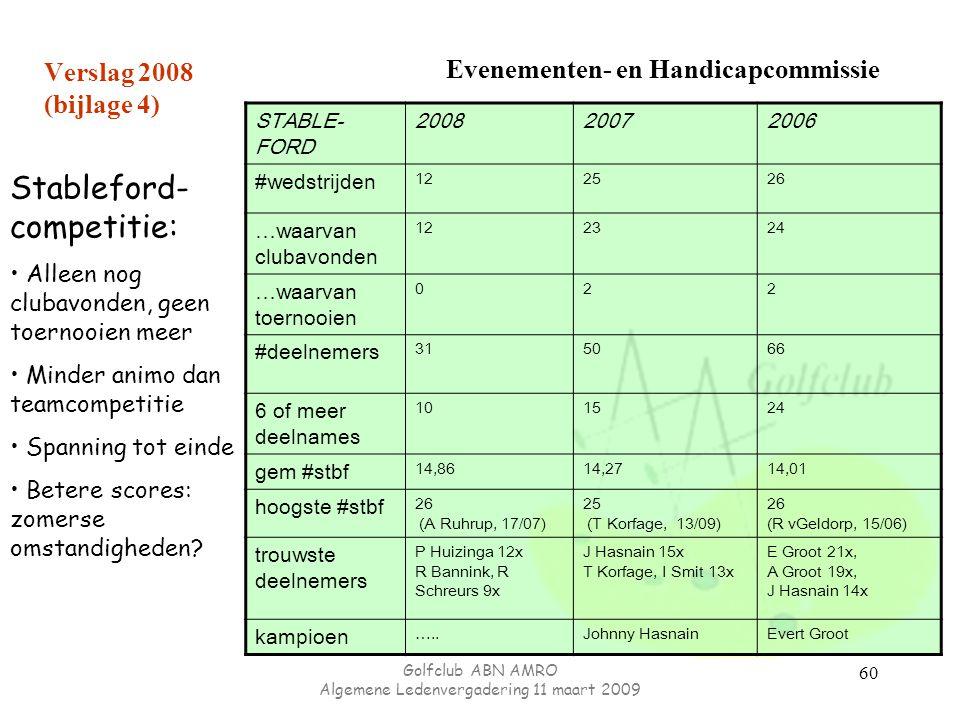 Golfclub ABN AMRO Algemene Ledenvergadering 11 maart 2009 60 Evenementen- en Handicapcommissie Verslag 2008 (bijlage 4) STABLE- FORD 200820072006 #wed