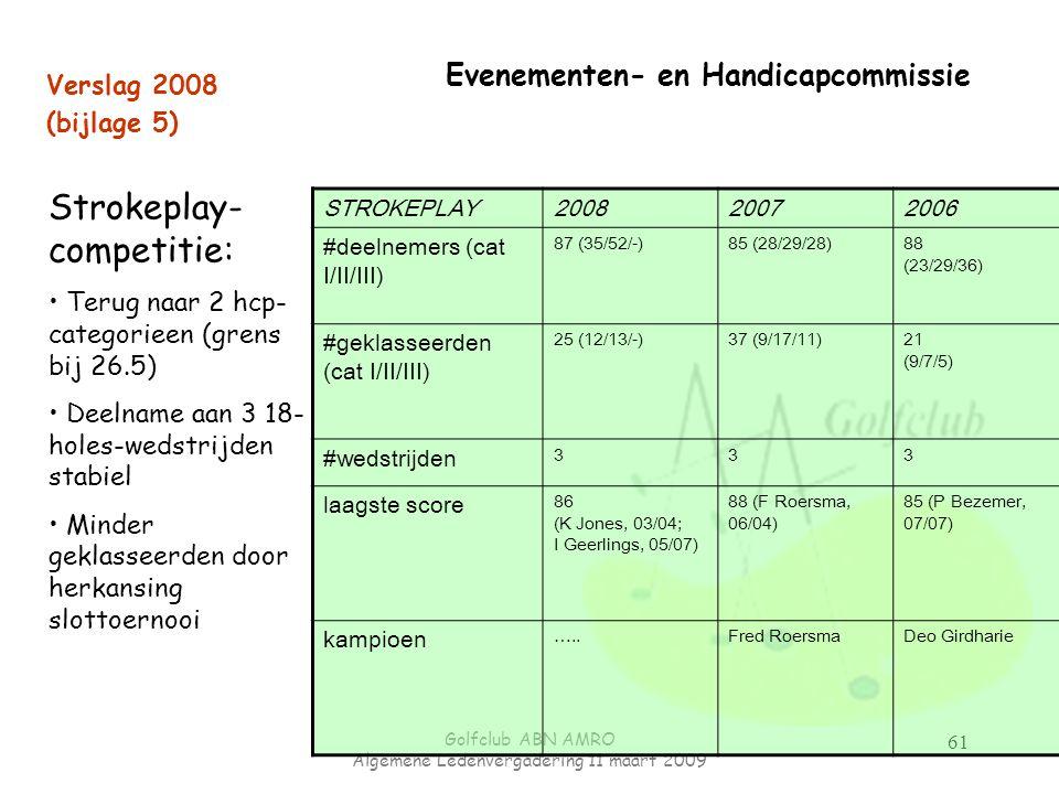 Golfclub ABN AMRO Algemene Ledenvergadering 11 maart 2009 61 Evenementen- en Handicapcommissie Verslag 2008 (bijlage 5) Strokeplay- competitie: Terug