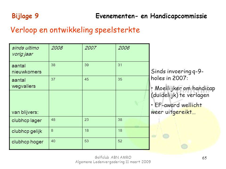 Golfclub ABN AMRO Algemene Ledenvergadering 11 maart 2009 65 Bijlage 9 Evenementen- en Handicapcommissie sinds ultimo vorig jaar 200820072006 aantal n