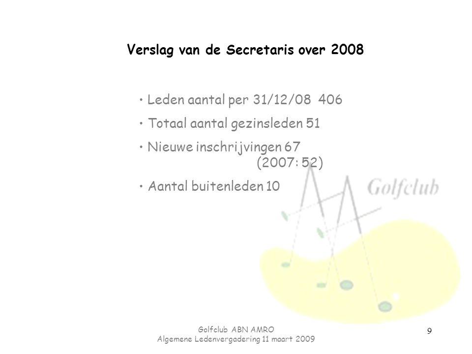 Golfclub ABN AMRO Algemene Ledenvergadering 11 maart 2009 9 Verslag van de Secretaris over 2008 Leden aantal per 31/12/08 406 Totaal aantal gezinslede