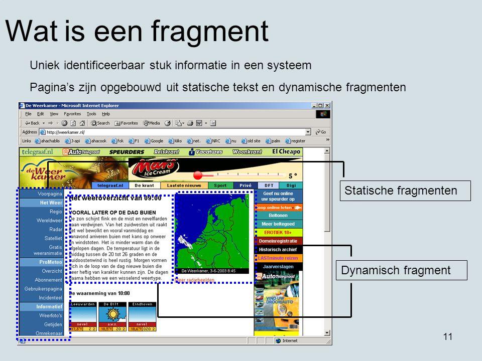 11 Wat is een fragment Uniek identificeerbaar stuk informatie in een systeem Pagina's zijn opgebouwd uit statische tekst en dynamische fragmenten Stat