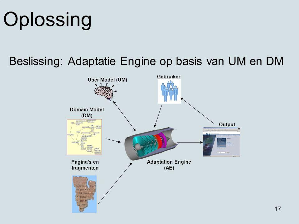 17 Oplossing Beslissing: Adaptatie Engine op basis van UM en DM User Model (UM) Domain Model (DM) Pagina's en fragmenten Gebruiker Output Adaptation E
