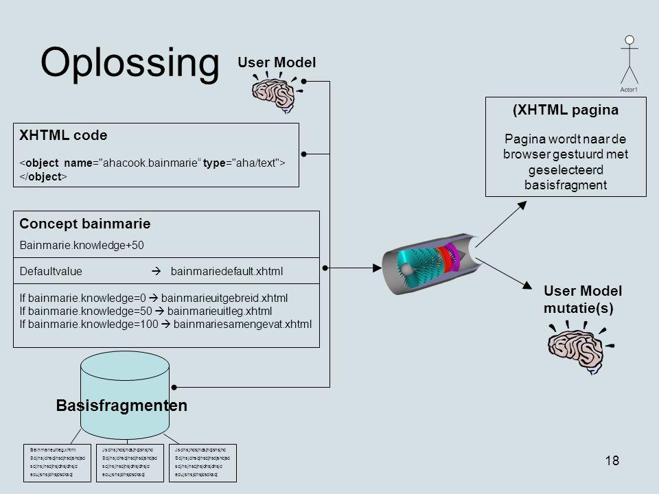 18 Oplossing Basisfragmenten XHTML code Concept bainmarie Bainmarie.knowledge+50 Defaultvalue  bainmariedefault.xhtml If bainmarie.knowledge=0  bain