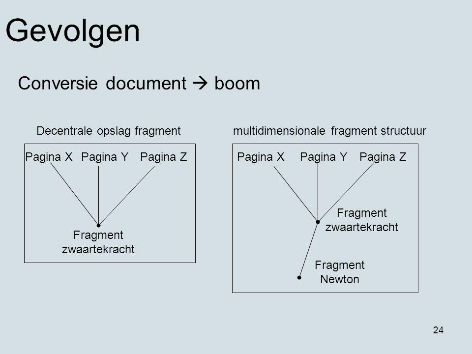 24 Pagina XPagina YPagina Z Fragment zwaartekracht Pagina XPagina YPagina Z Fragment zwaartekracht Fragment Newton Decentrale opslag fragmentmultidimensionale fragment structuur Gevolgen Conversie document  boom