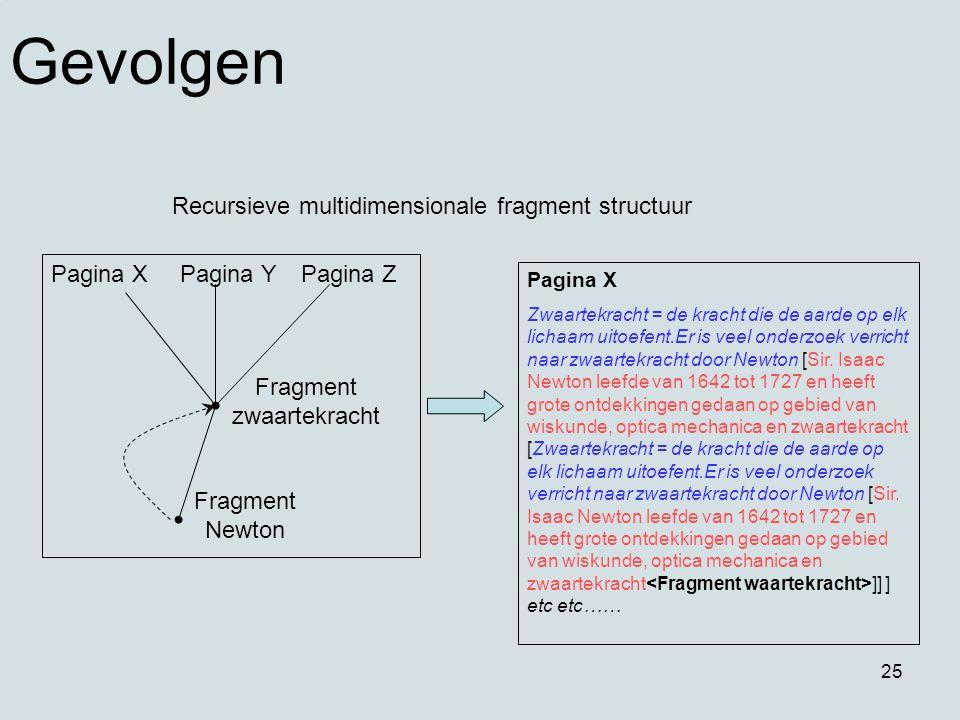 25 Pagina XPagina YPagina Z Fragment zwaartekracht Fragment Newton Recursieve multidimensionale fragment structuur Pagina X Zwaartekracht = de kracht die de aarde op elk lichaam uitoefent.Er is veel onderzoek verricht naar zwaartekracht door Newton [Sir.