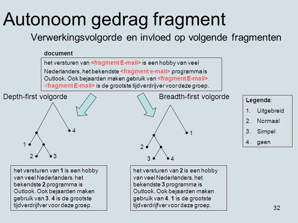 32 Autonoom gedrag fragment Verwerkingsvolgorde en invloed op volgende fragmenten 1 23 4 2 34 1 het versturen van is een hobby van veel Nederlanders,