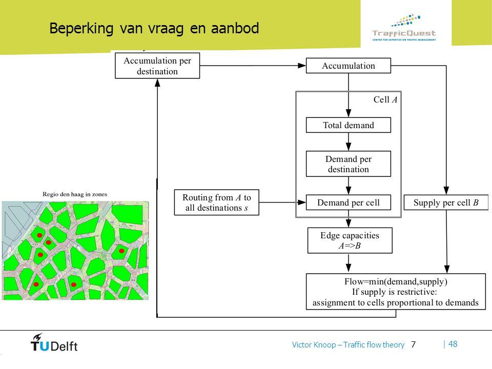 7 | 48 Victor Knoop – Traffic flow theory Beperking van vraag en aanbod
