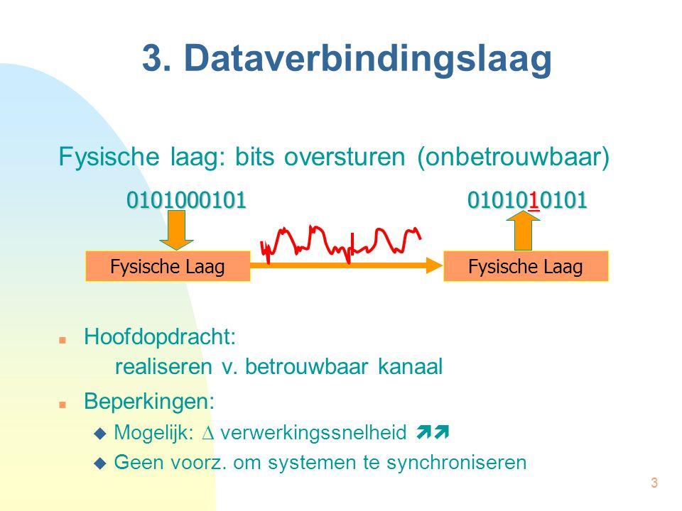 24 3.5 Protocol 3: fouten mogelijk, stroombeheersing (verv.) Algoritme ontvanger pakket p, t; verwacht_volgnummer = 0; while(1) { ontvang_pakket(&p); if (p.nr == verwacht_volgnummer) { geef_aan_netwerklaag(p.info); verwacht_volgnummer = 1 - verwacht_volgnummer; } verzend_pakket(t); } int verwacht_volgnummer; /* steeds nodig, ook als duplicaat ontvangen is */