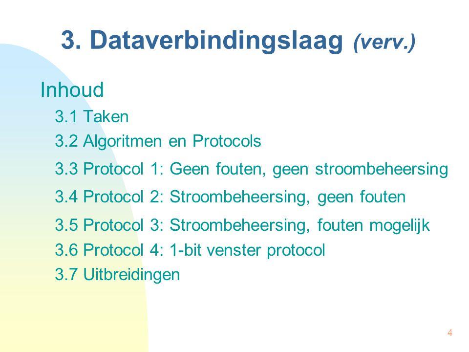 15 3.4 Protocol 2: geen fouten, wel stroombeheersing Algoritme zender data_van_netwerklaag dnl; pakket p, t; while (1) { ontvang_van_netwerklaag(&dnl); p.info = dnl; verzend_pakket(p);ontvang_pakket(&t);} Algoritme ontvanger pakket p, t; while(1) { ontvang_pakket(&p);geef_aan_netwerklaag(p.info);verzend_pakket(t);}, t