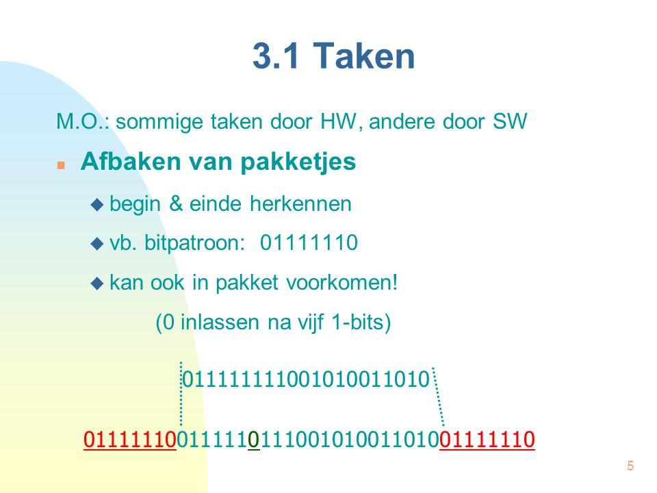 6 3.1 Taken (verv.) Detectie van fouten  Zender: controlebits toevoegen aan pakket  Ontvanger: nagaan of correct ontvangen  Bijvoorbeeld  Pariteitsbit (on)even pariteit: # 1-bits in pakket is (on)even 01001011  CRC (Cyclic Redundancy Check) fouten van meerdere bits detecteren  Indien fout:  opnieuw zenden  Duplicaten herkennen (bij heruitzending)  Hoofding met volgnummer 1 (oneven)  Oneven bit fouten detecteren 010011111 011011111 011011101   