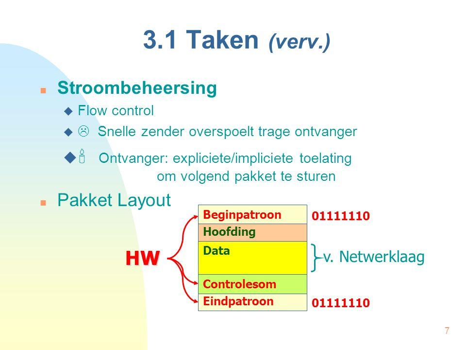 28 3.6 Protocol 4: 1-bit venster protocol (verv.) Algoritme ontvanger pakket p, ack; int verwacht_volgnummer; verwacht_volgnummer = 0; while(1) { ontvang_pakket(&p); if (p.nr == verwacht_volgnummer) { geef_aan_netwerklaag(p.info); verwacht_volgnummer = 1 - verwacht_volgnummer; } ack.nr = p.nr; verzend_pakket(ack); }