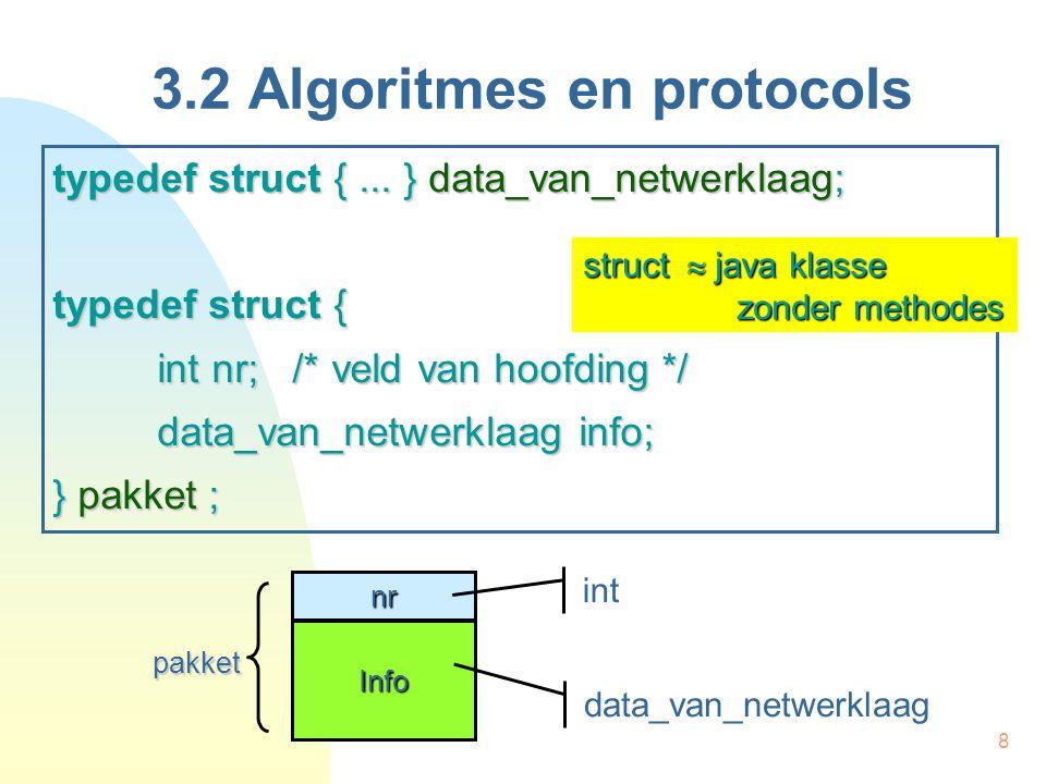 9 3.2 Algoritmes en protocols (verv.) void ontvang_van_netwerklaag (data_van_netwerklaag * dw); /* na oproep bevat *dw informatie die voor netwerklaag moet verstuurd worden */ /* na oproep bevat *dw informatie die voor netwerklaag moet verstuurd worden */ void geef_aan_netwerklaag (data_van_netwerklaag d); /* data in ontvangen pakket wordt doorgegeven aan netwerklaag */ /* data in ontvangen pakket wordt doorgegeven aan netwerklaag */ dw d data_van_netwerklaag