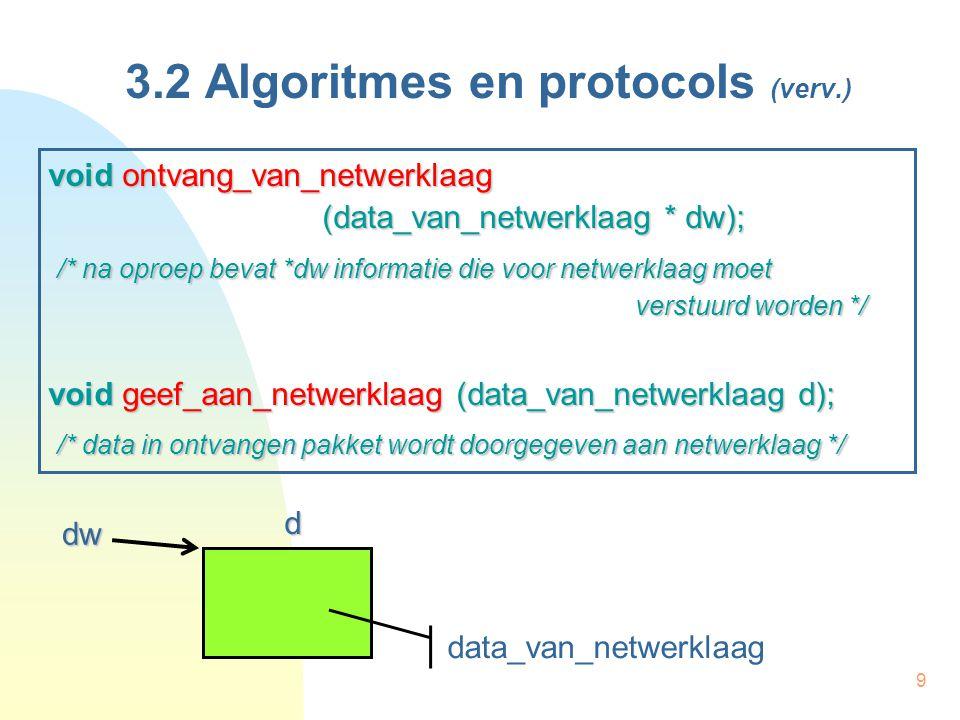 10 3.2 Algoritmes en protocols (verv.) void verzend_pakket (pakket p); /* p wordt voor verzending doorgegeven aan fysische laag */ /* p wordt voor verzending doorgegeven aan fysische laag */ void ontvang_pakket (pakket * pw); /* ontvang pakket p van de fysische laag */ /* ontvang pakket p van de fysische laag */ nr Info int data_van_netwerklaag pw p
