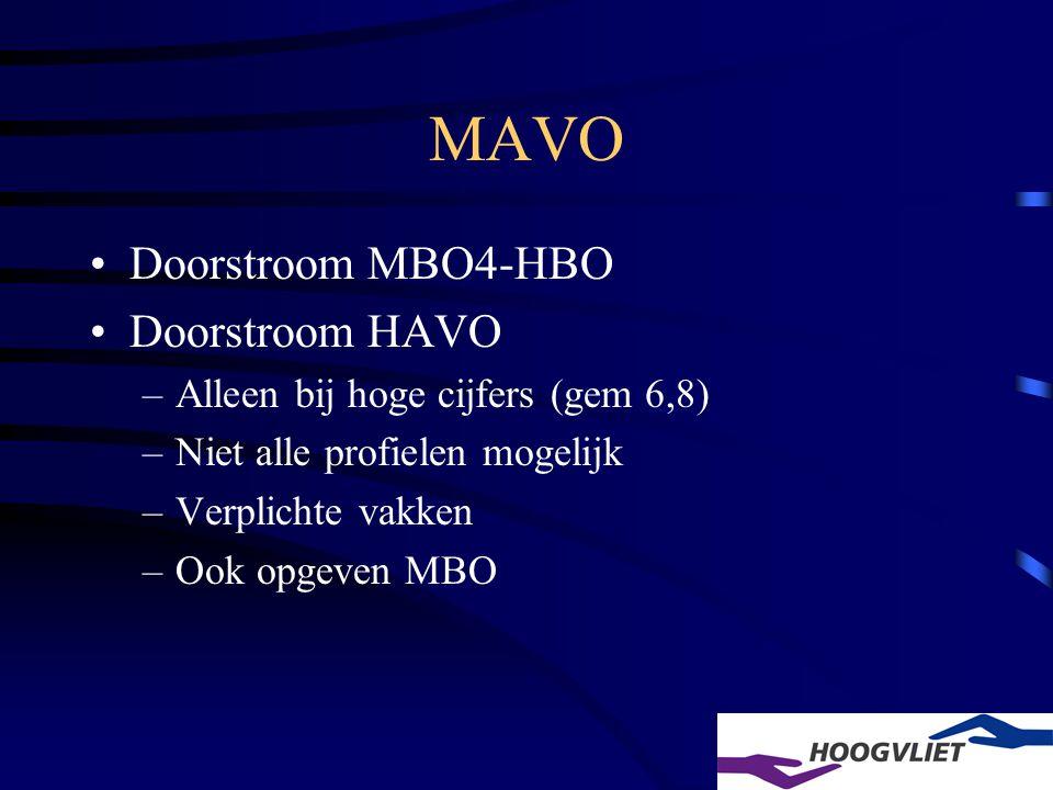 MAVO Doorstroom MBO4-HBO Doorstroom HAVO –Alleen bij hoge cijfers (gem 6,8) –Niet alle profielen mogelijk –Verplichte vakken –Ook opgeven MBO