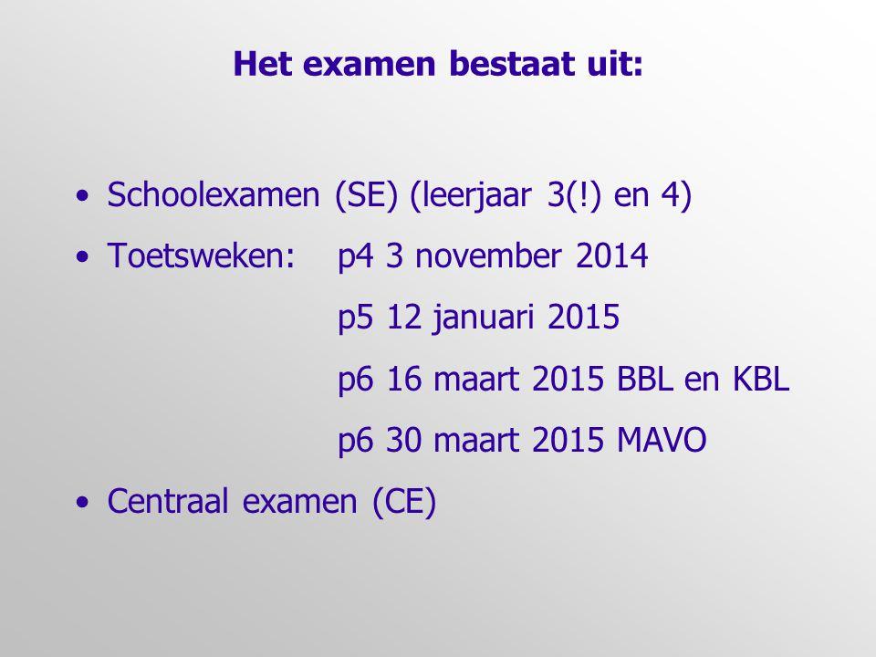 Het examen bestaat uit: Schoolexamen (SE) (leerjaar 3(!) en 4) Toetsweken: p4 3 november 2014 p5 12 januari 2015 p6 16 maart 2015 BBL en KBL p6 30 maart 2015 MAVO Centraal examen (CE)
