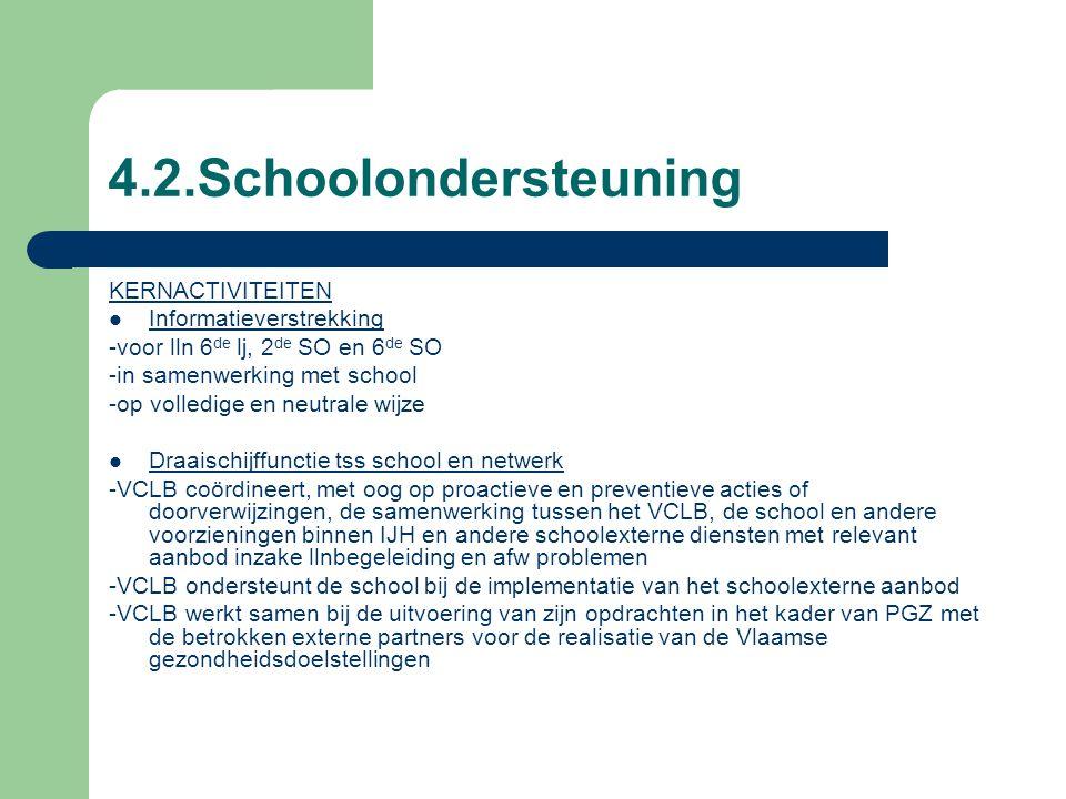 4.2.Schoolondersteuning KERNACTIVITEITEN Informatieverstrekking -voor lln 6 de lj, 2 de SO en 6 de SO -in samenwerking met school -op volledige en neutrale wijze Draaischijffunctie tss school en netwerk -VCLB coördineert, met oog op proactieve en preventieve acties of doorverwijzingen, de samenwerking tussen het VCLB, de school en andere voorzieningen binnen IJH en andere schoolexterne diensten met relevant aanbod inzake llnbegeleiding en afw problemen -VCLB ondersteunt de school bij de implementatie van het schoolexterne aanbod -VCLB werkt samen bij de uitvoering van zijn opdrachten in het kader van PGZ met de betrokken externe partners voor de realisatie van de Vlaamse gezondheidsdoelstellingen