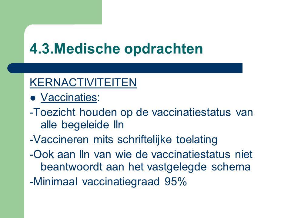 4.3.Medische opdrachten KERNACTIVITEITEN Vaccinaties: -Toezicht houden op de vaccinatiestatus van alle begeleide lln -Vaccineren mits schriftelijke toelating -Ook aan lln van wie de vaccinatiestatus niet beantwoordt aan het vastgelegde schema -Minimaal vaccinatiegraad 95%